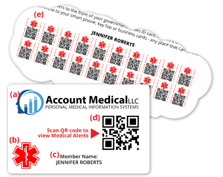 medical records on demand cards